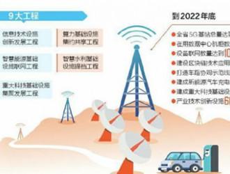川版新基建行动方案出台,明确9大工程22项重大任务 卫星互联网纳入新基建范围